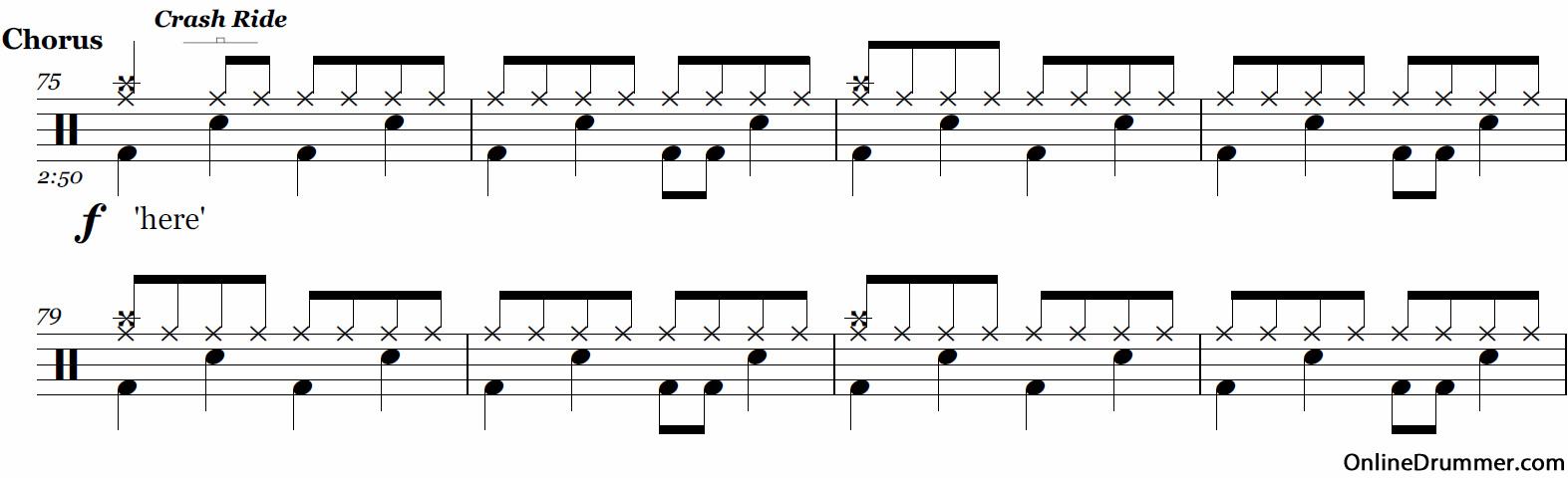 Snow Patrol Chasing Cars Guitar Chords Gallery Guitar Chords