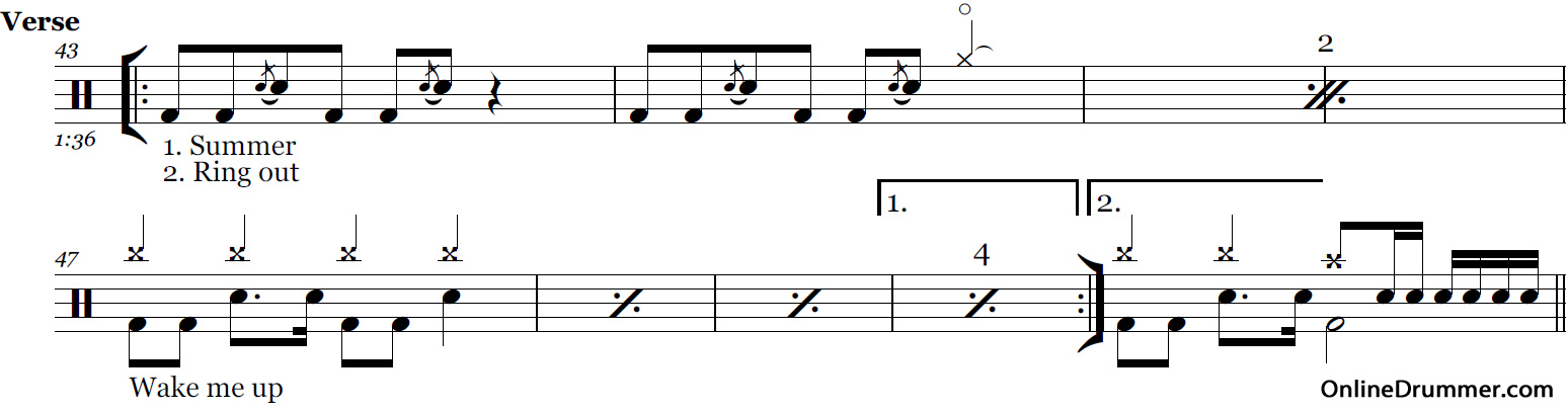 Wake Me Up When September Ends Green Day Drum Sheet Music