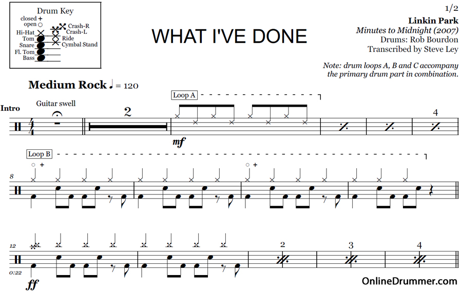 What Ive Done Linkin Park Drum Sheet Music Onlinedrummer