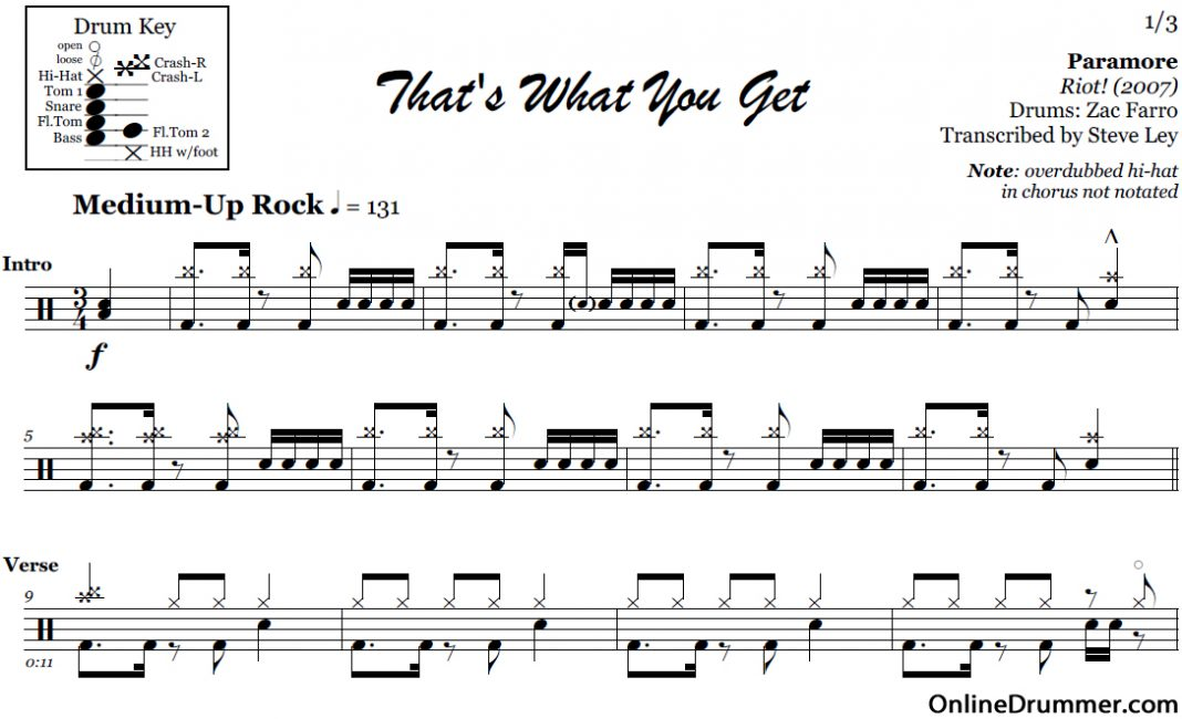 All Music Chords paramore sheet music : That's What You Get – Paramore – Drum Sheet Music | OnlineDrummer.com