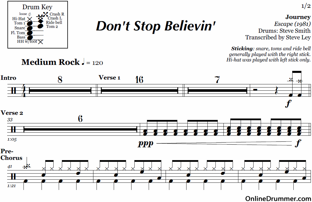 Don39t Stop Believing By Journey Transcribed By Me With Solo And Fills