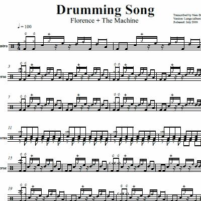 Drum drum tabs everlong : Drum : drum chords for beginners Drum Chords For Beginners or Drum ...