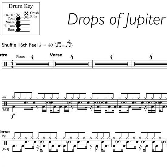 Drops Of Jupiter - Train - Drum Sheet Music