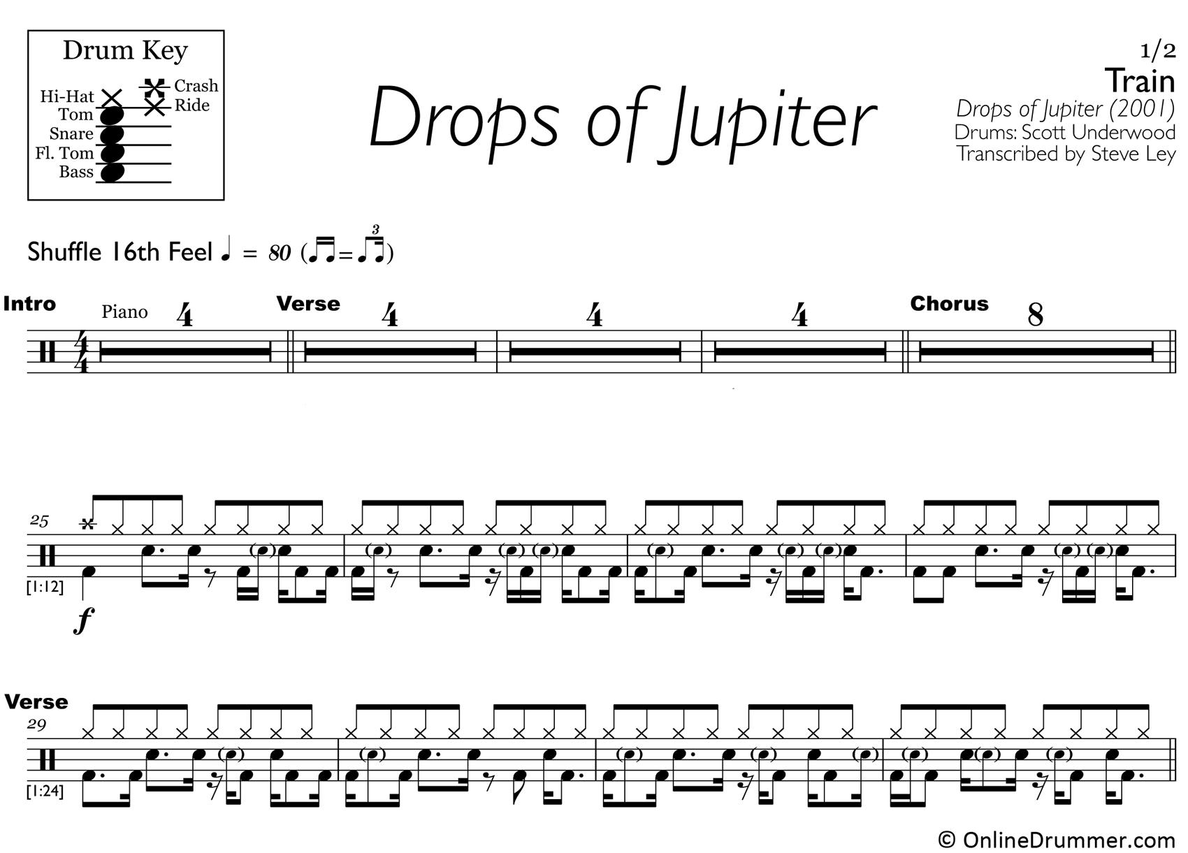 Drops of Jupiter - Train - Drum Sheet Music