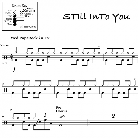 Still Into You - Paramore - Drum Sheet Music