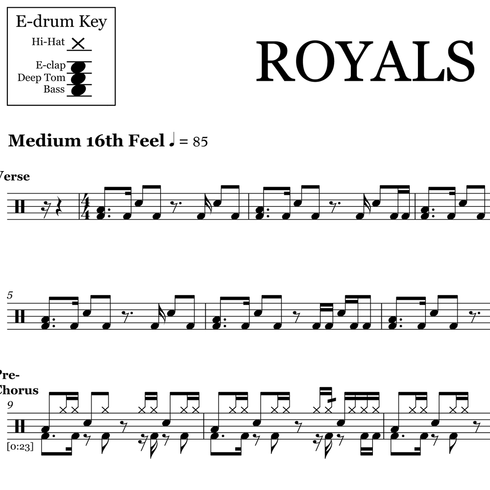 How To Play Royals by Lorde