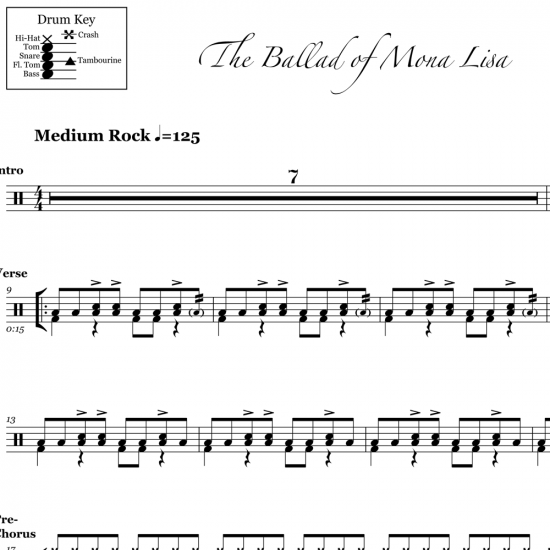 The Ballad of Mona Lisa - Panic! At The Disco - Drum Sheet Music
