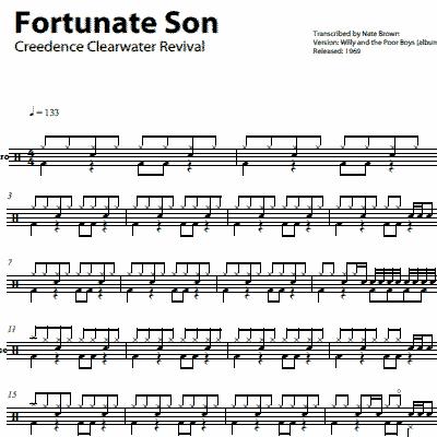Drum beatles drum tabs : Drum : drum tabs notation Drum Tabs Notation and Drum Tabs' Drums