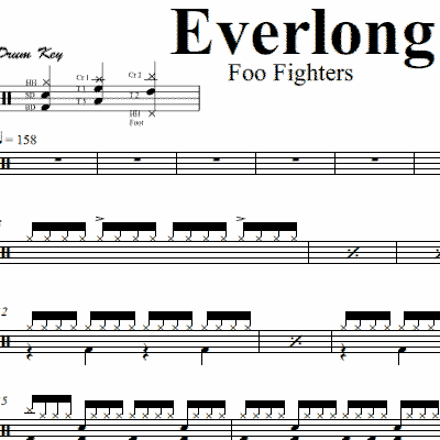 Drum metallica drum tabs : Everlong – Foo Fighters – Drum Sheet Music | OnlineDrummer.com