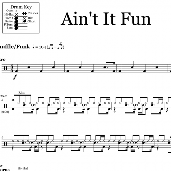 Ain't It Fun - Paramore - Drum Sheet Music