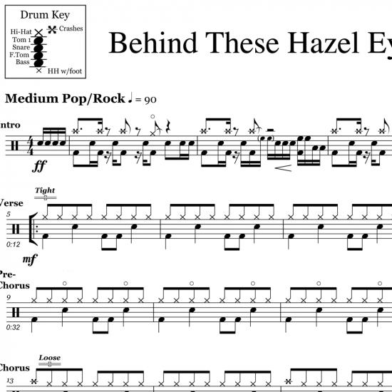 Behind These Hazel Eyes – Kelly Clarkson