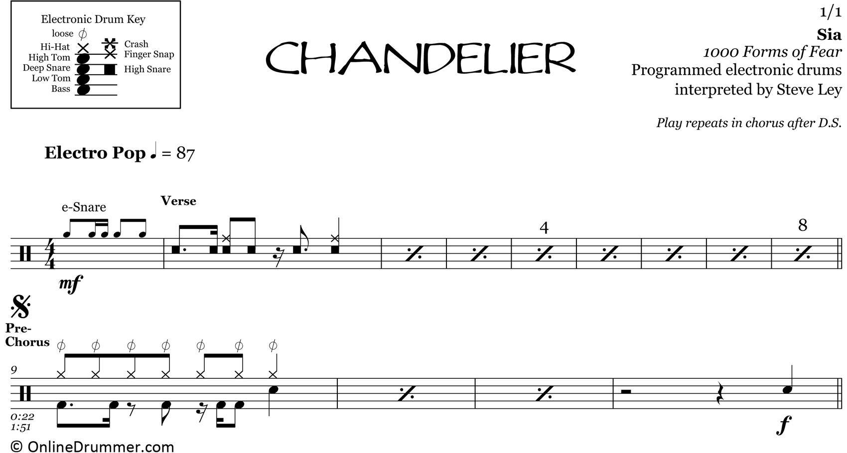 Chandelier - Sia - Drum Sheet Music