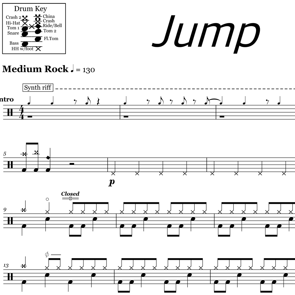 How To Play Jump - Van Halen Guitar Solo On Drums