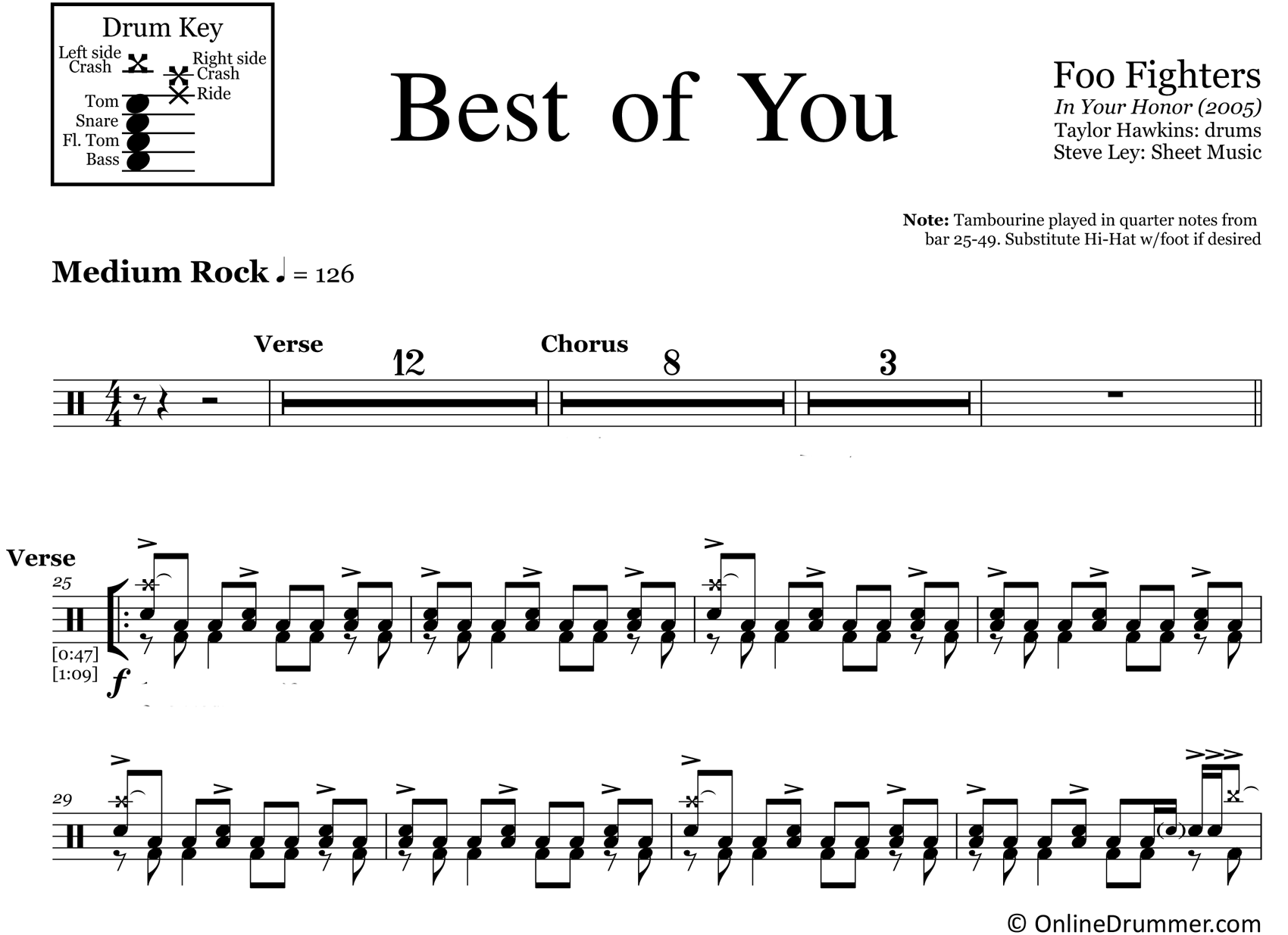 Best of You - Foo Fighters - Drum Sheet Music