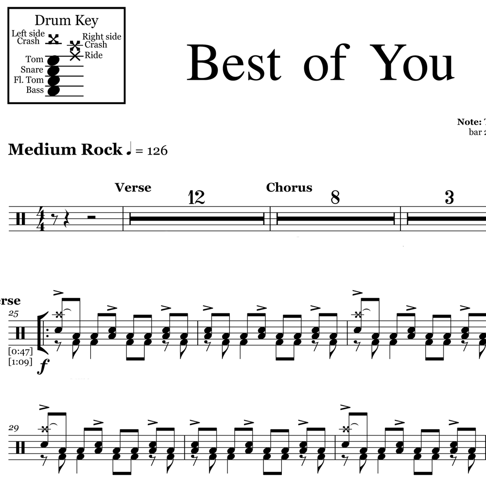 How To Play Best of You - Foo Fighters - Outro