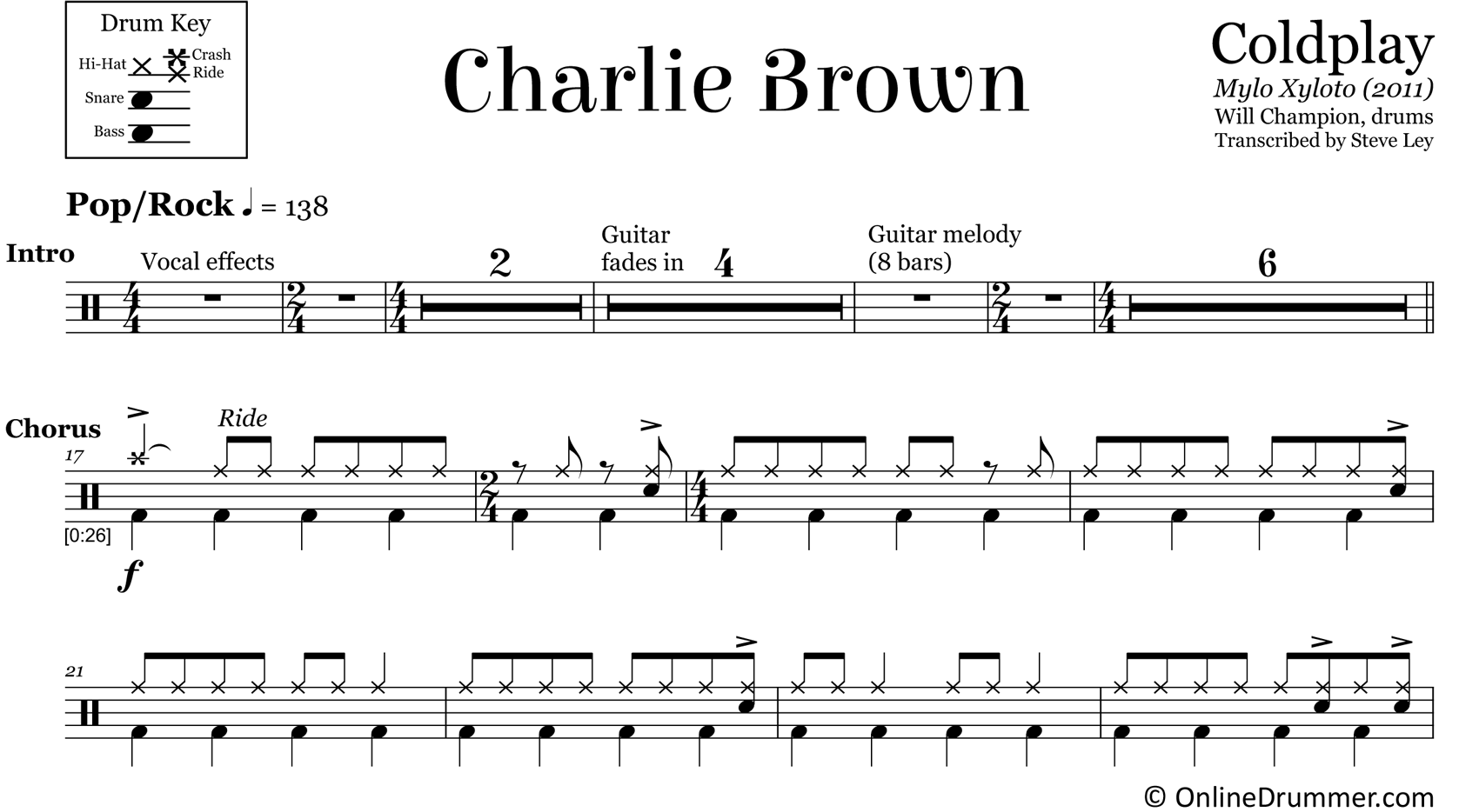 Charlie Brown - Coldplay - Drum Sheet Music