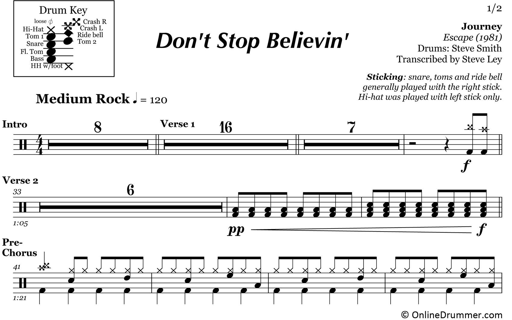 Don't Stop Believin' - Journey - Drum Sheet Music