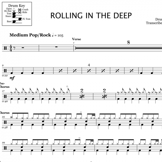 Rolling in the Deep – Adele
