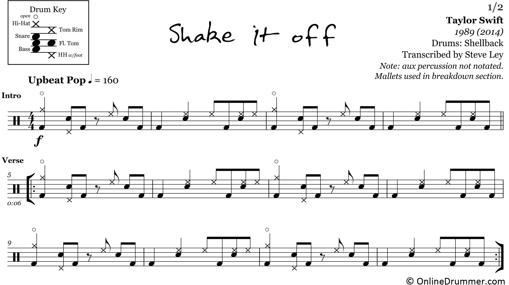 Shake It Off - Taylor Swift - Drum Sheet Music