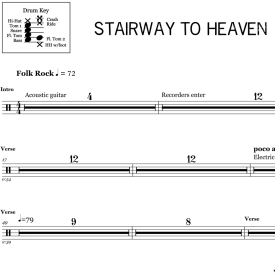 Stairway to Heaven – Led Zeppelin