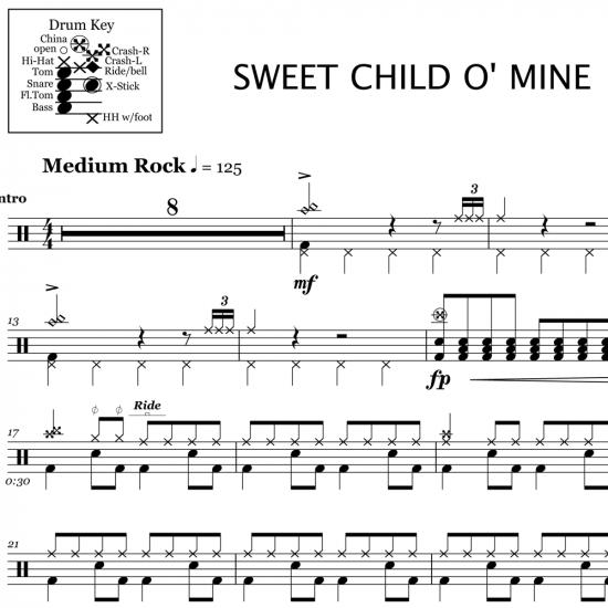Sweet Child o' Mine – Guns N Roses