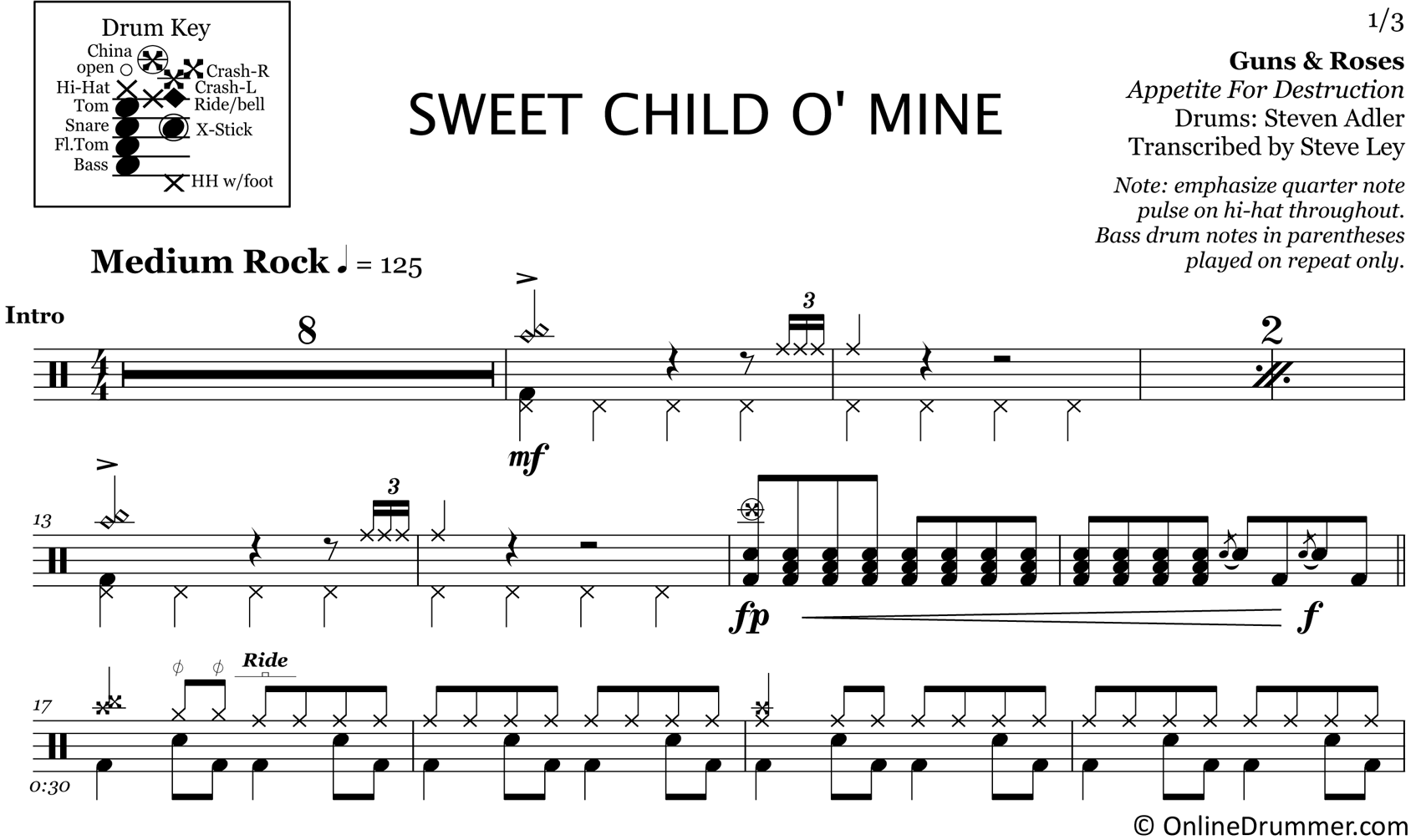 Sweet Child o' Mine - Guns N Roses - Drum Sheet Music