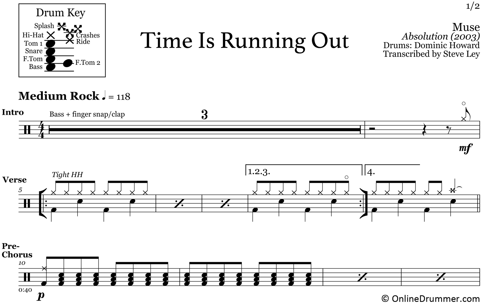 Time Is Running Out - Muse - Drum Sheet Music