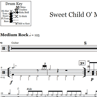You Could Be Mine Guns N Roses Drum Sheet Music Onlinedrummer