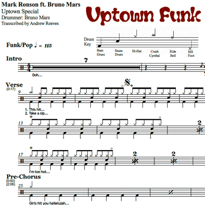 Piano uptown funk piano chords : Products | OnlineDrummer.com | Page 7