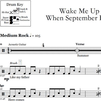 Still Breathing Green Day Drum Sheet Music Onlinedrummer