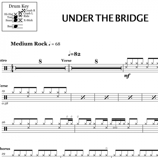 Under The Bridge – Red Hot Chili Peppers
