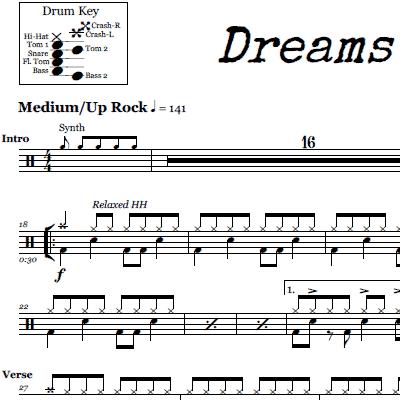 you give love a bad name sheet music pdf