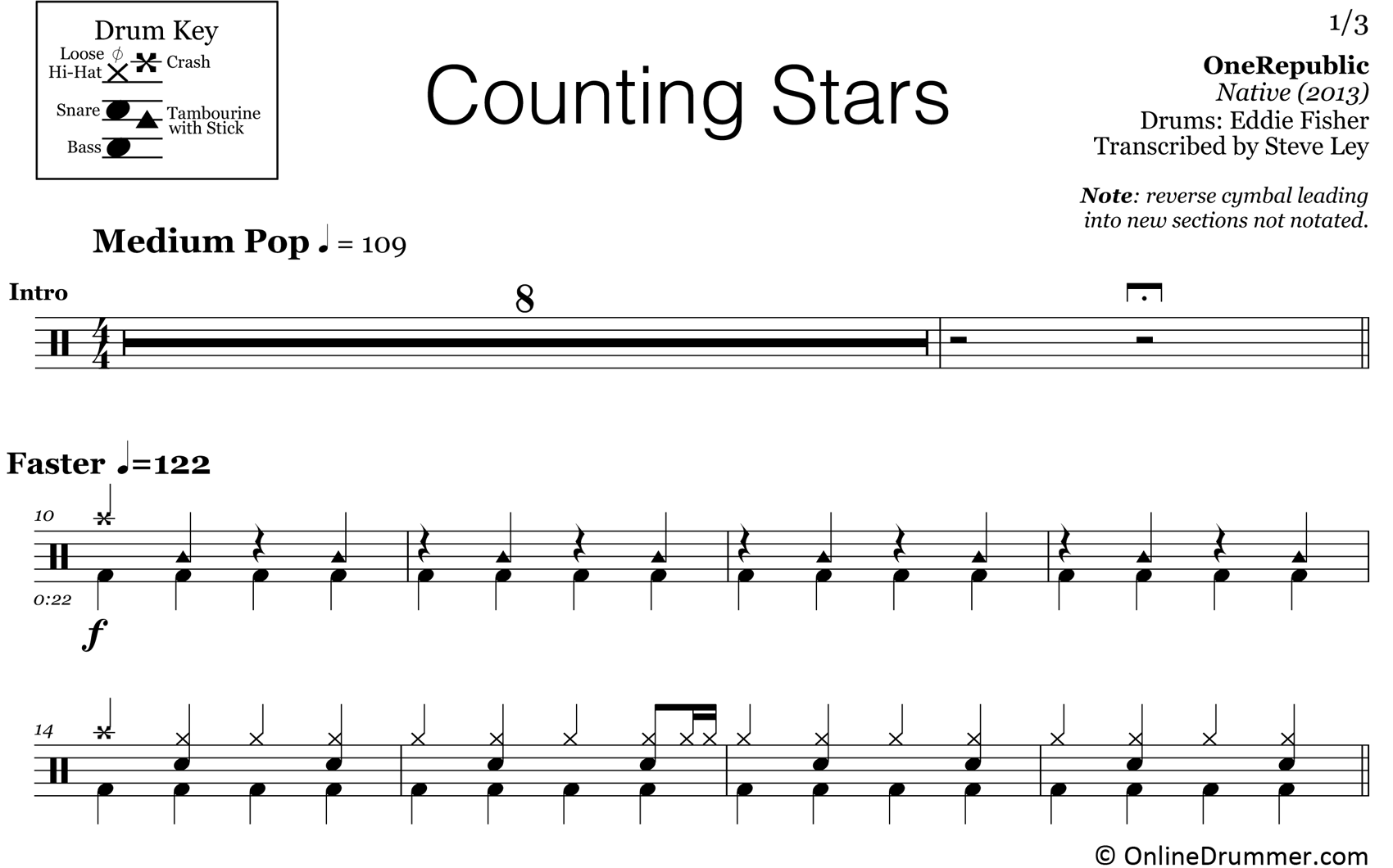 Counting Stars - One Republic - Drum Sheet Music