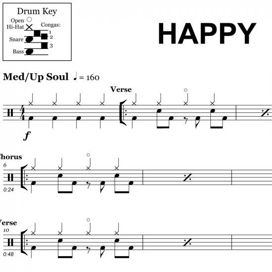 Happy - Pharrell Williams - Drum Sheet Music