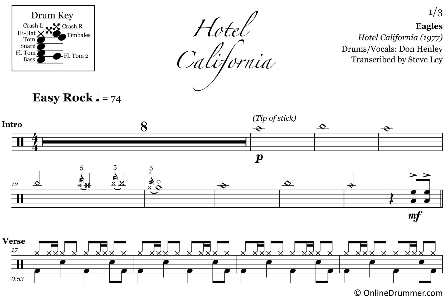 Hotel California - Eagles - Drum Sheet Music