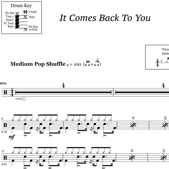 It Comes Back To You - Imagine Dragons - Drum Sheet Music