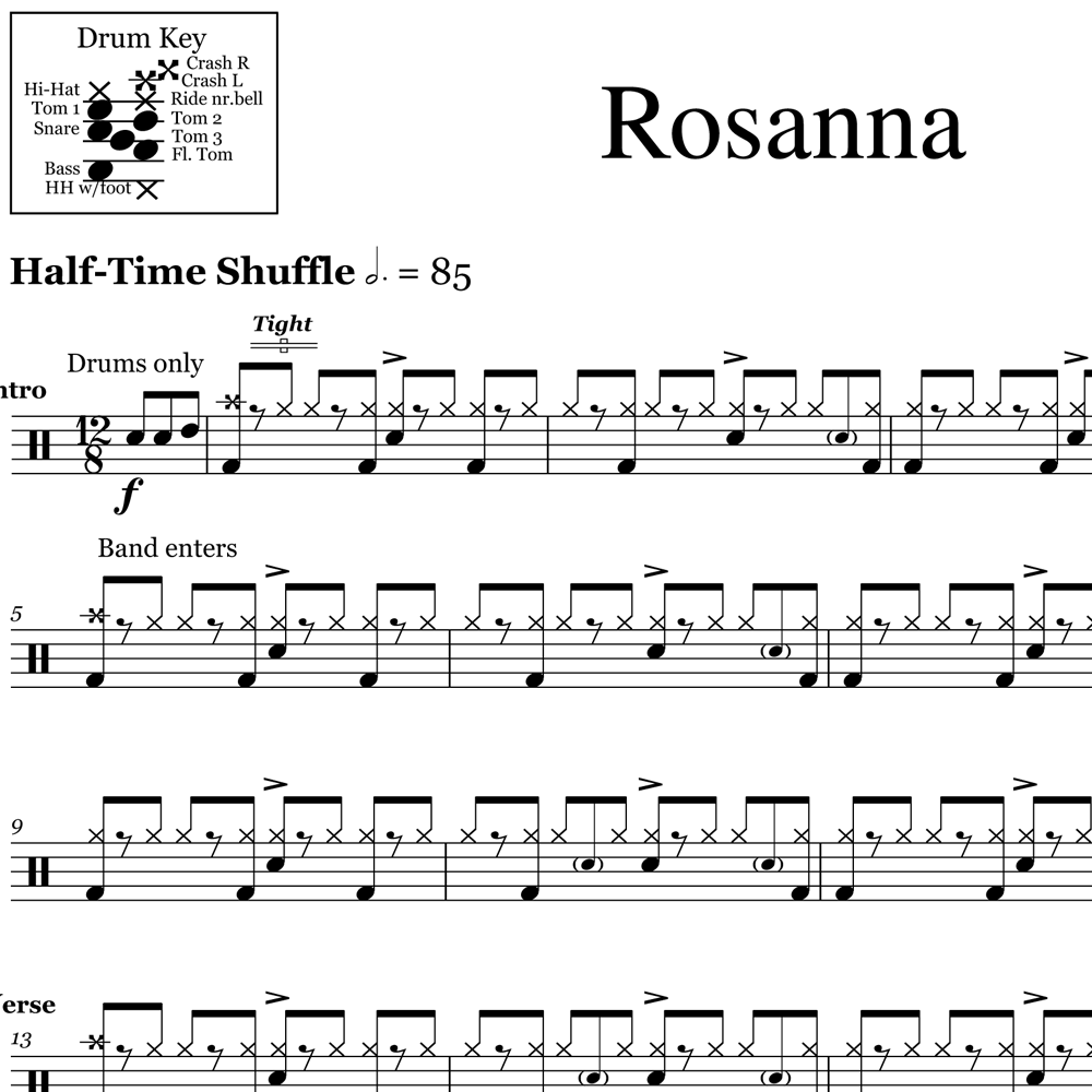Learning Blues Piano From Music Score: Drum Sheet Music And Lessons