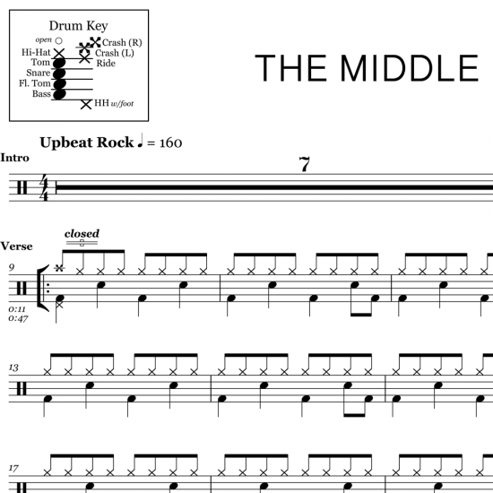The Middle – Jimmy Eat World