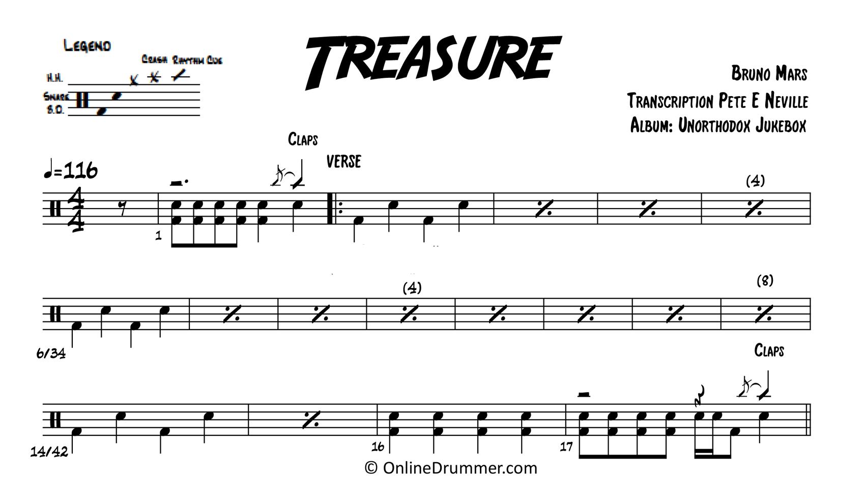 Treasure - Bruno Mars - Drum Sheet Music