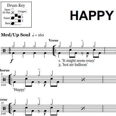 Happy – Pharrell Williams – Drum Sheet Music | OnlineDrummer.com