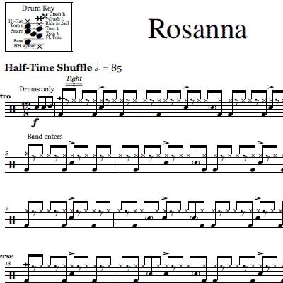 Africa Toto Drum Sheet Music Onlinedrummer