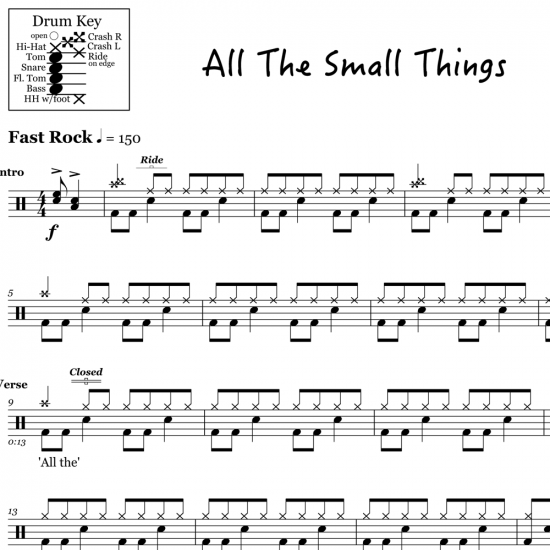 All The Small Things - Blink 182
