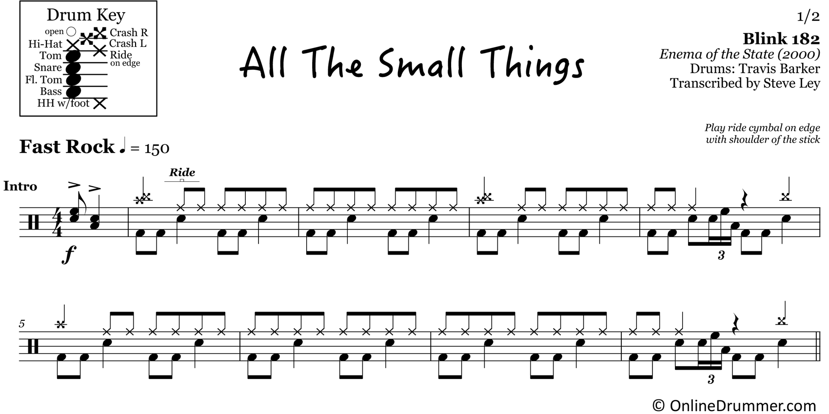 All The Small Things - Blink 182 - Drum Sheet Music
