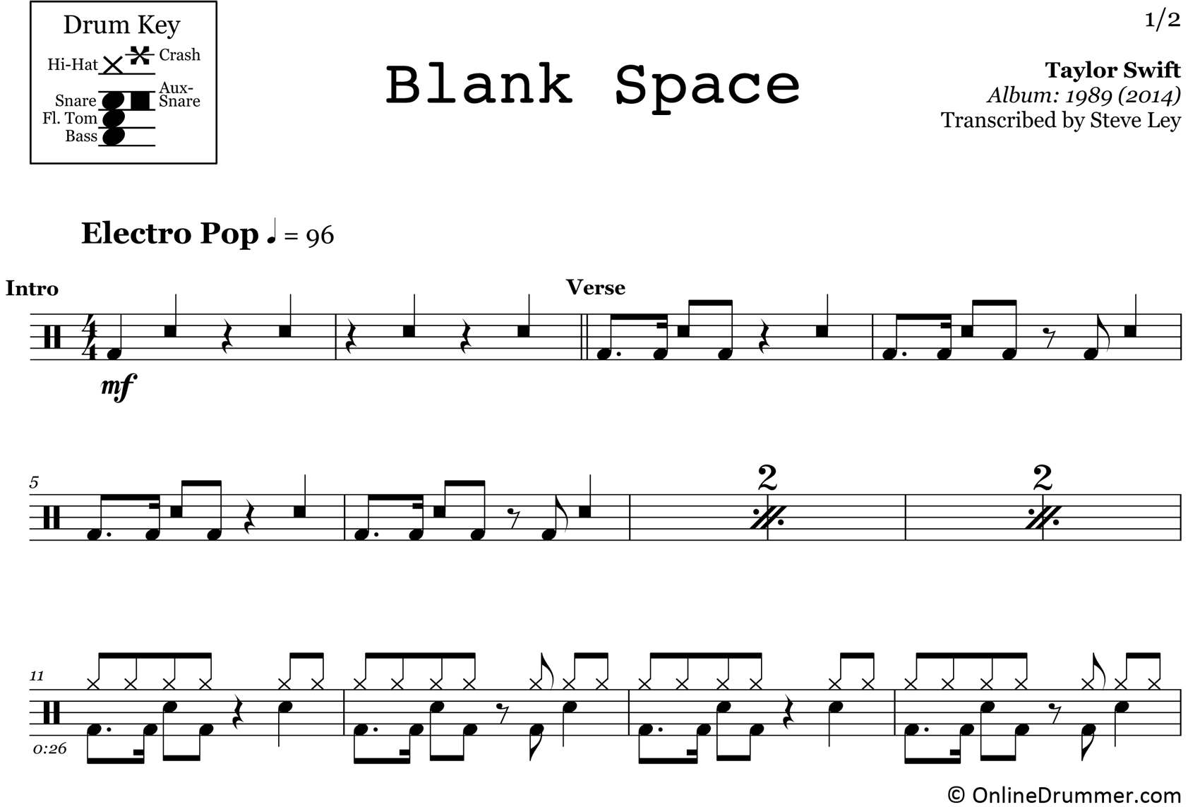 Blank Space - Taylor Swift - Drum Sheet Music