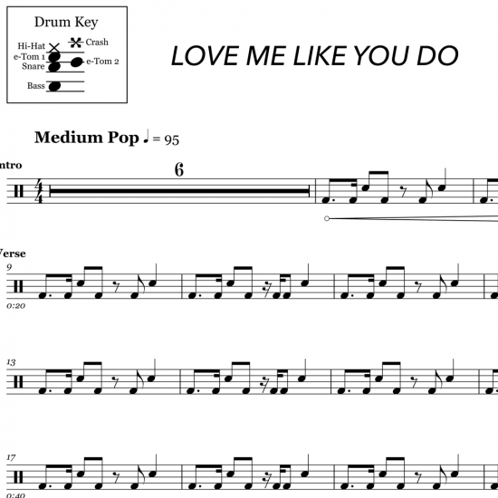 Love Me Like You Do - Ellie Goulding - Drum Sheet Music