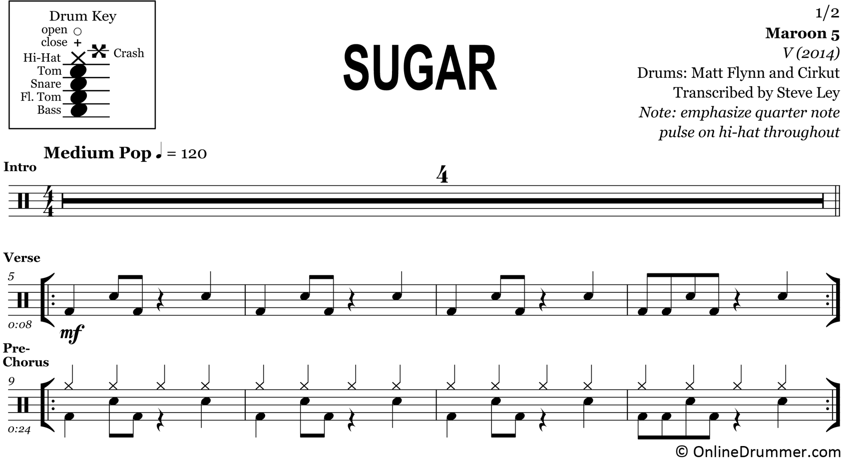 Sugar - Maroon 5 - Drum Sheet Music