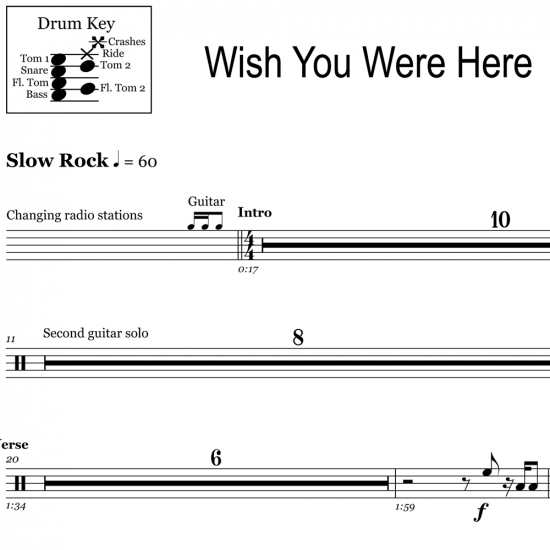 Wish You Were Here - Pink Floyd - Drum Sheet Music