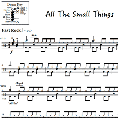 Download All These Small Things Free Software Tubethoughts