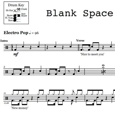 Shake It Off Taylor Swift Drum Sheet Music Onlinedrummer
