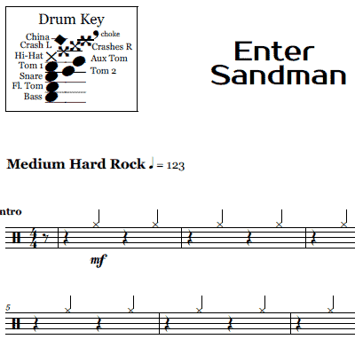 The Unforgiven Metallica Drum Sheet Music Onlinedrummer